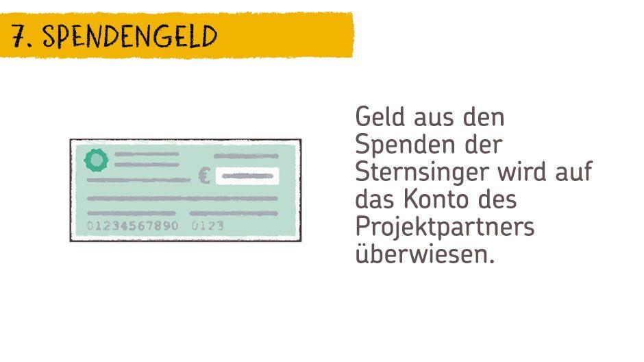 7. Spendengeld